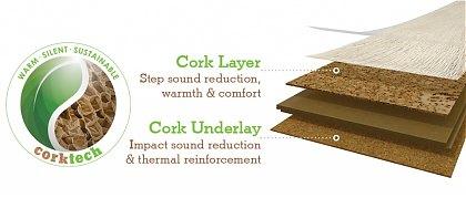 Cork tech details